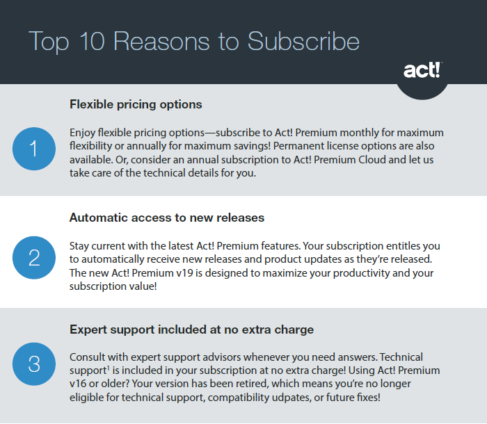 Top 10 Reasons to subscribe to Act! v19