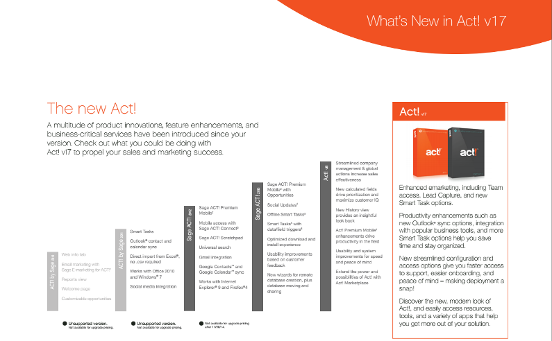 Act! v17 Features